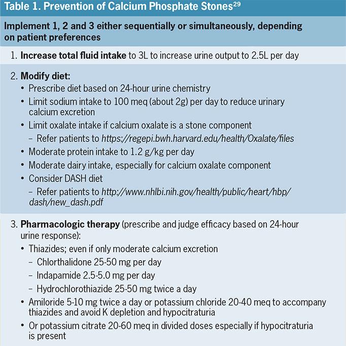 24 hour urine calcium test instructions