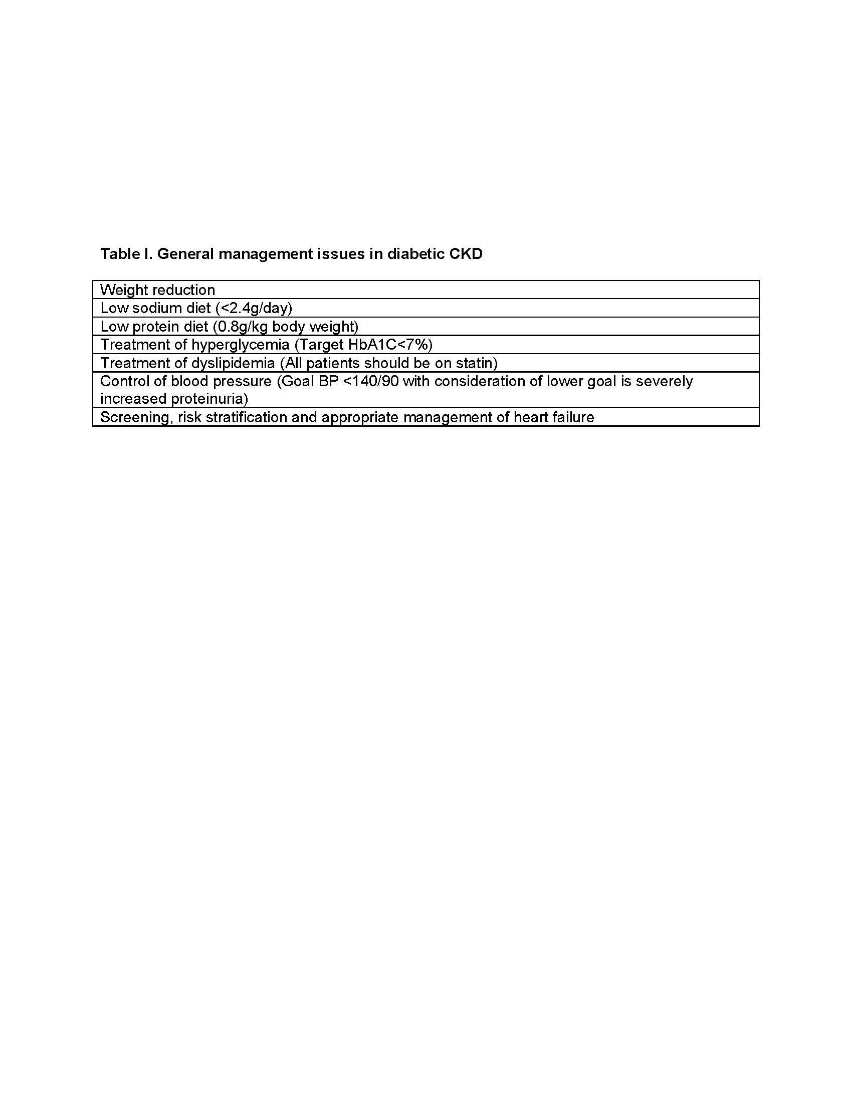 diabetic kidney disease hypertension management renal and general management issues in diabetic ckd