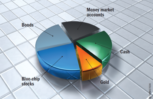 With Cash-Holding Funds In Your Portfolio, Diversify Your Assets