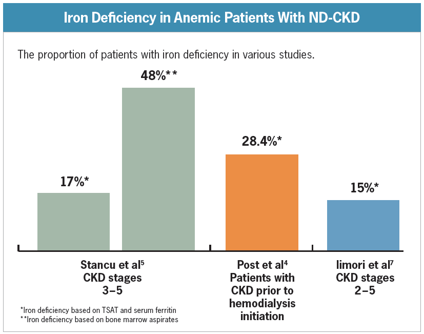 case study 13 iron deficiency anemia Huang, c, et al hyperthyroidism, iron-deficiency anemia, and celiac disease thyroid science 4(3):cr1-3, 2009 3 tigue, and may reverse some thyroid abnormalities in this case, the patient's anemia significantly im.
