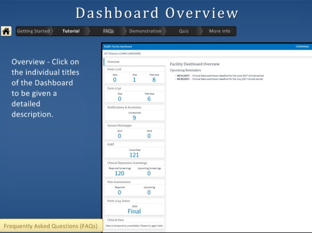 The CROWNWeb dashboard improves users' ability to submit required data in a timely manner.